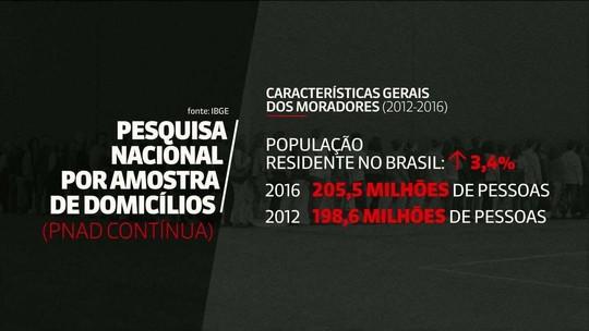 População brasileira com mais de 60 anos subiu entre 2012 e 2016, diz IBGE