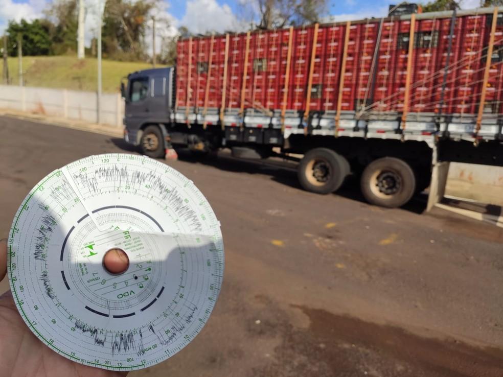 Tacógrafo registrou que caminhoneiro dirigiu por 22 horas seguidas — Foto: PRF/Divulgação