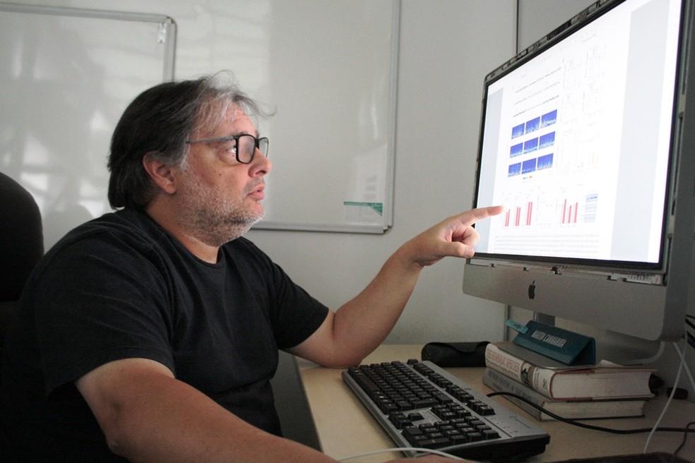 Professor Martín Cammarota coordena pesquisa sobre PKMzeta no Instituto do Cérebro da UFRN — Foto: José de Paiva Rebouças