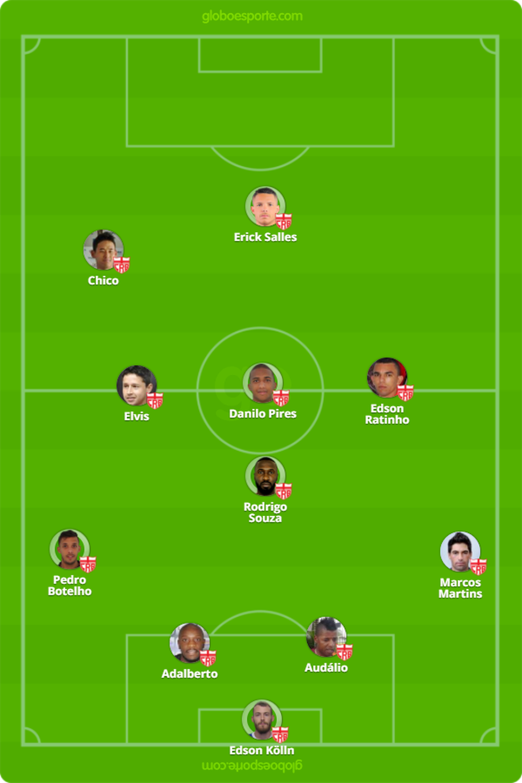 Provável time do CRB para jogo contra o Ceará (Foto: GloboEsporte.com)