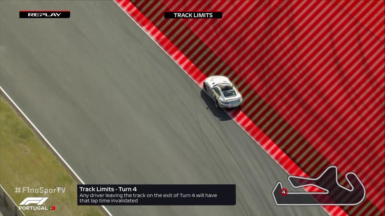 Confira a análise dos limites da pista do GP de Portugal