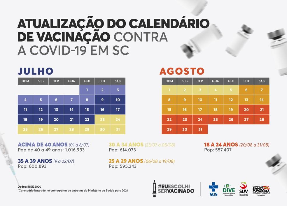 SC divulga novo calendário de vacinação contra a Covid-19 — Foto: Dive/Reprodução