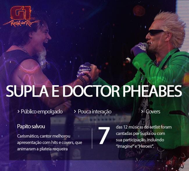 Doctor Pheabes e Supla fazem barulheira e homenagem a Bowie para público empolgado no Sunset