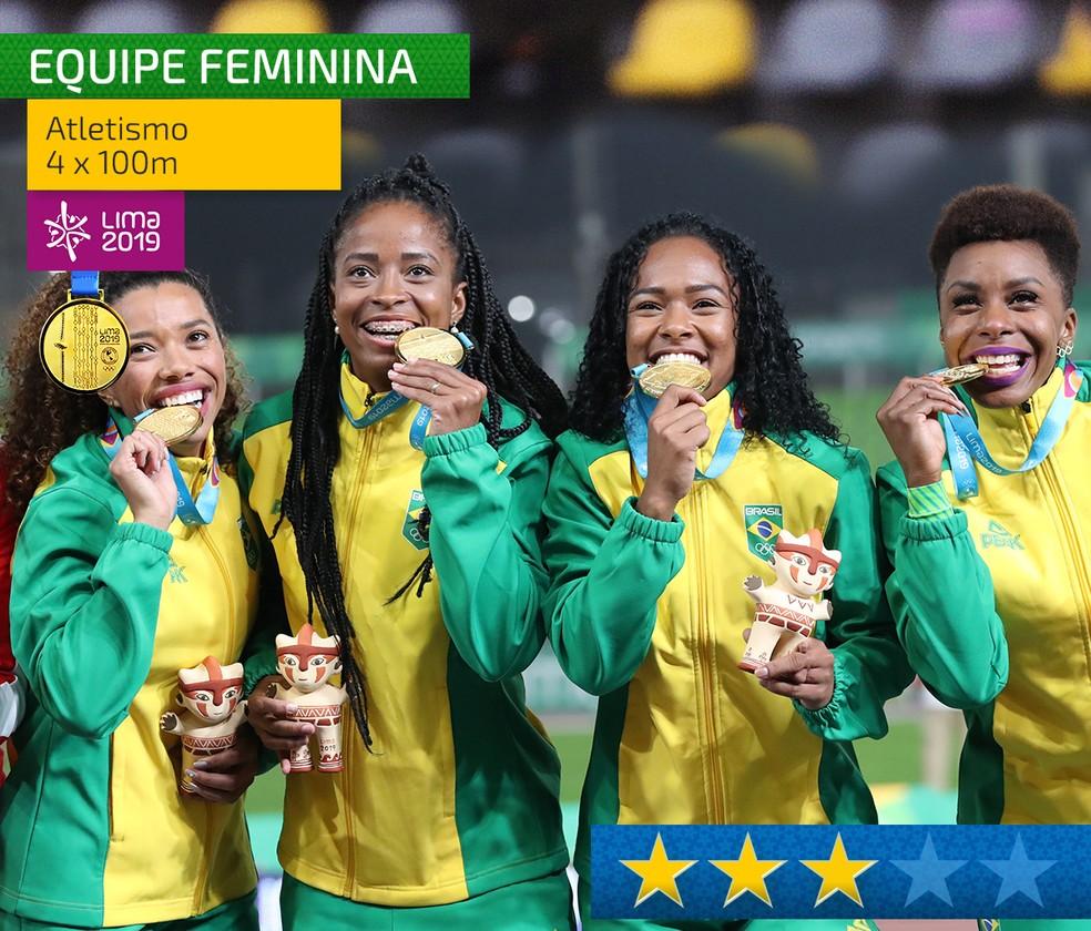 A equipe feminina do revezamento 4x100m  — Foto: Infografia