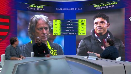 De olho na final, Espião Estatístico analisa as trajetórias de Gallardo no River e de Jesus no Flamengo