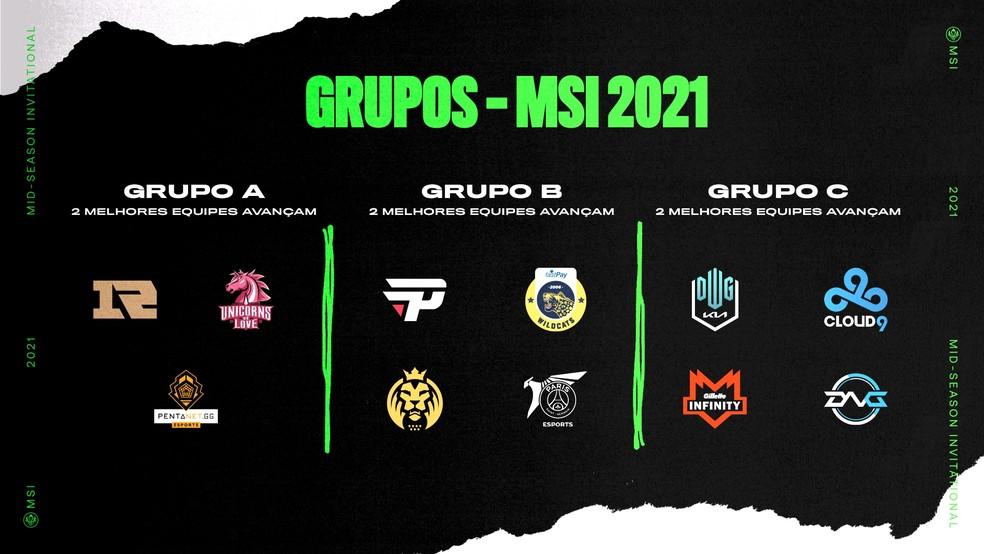 Grupos do MSI 2021: paiN Gaming faz parte do Grupo B  — Foto: Divulgação/LoL Esports