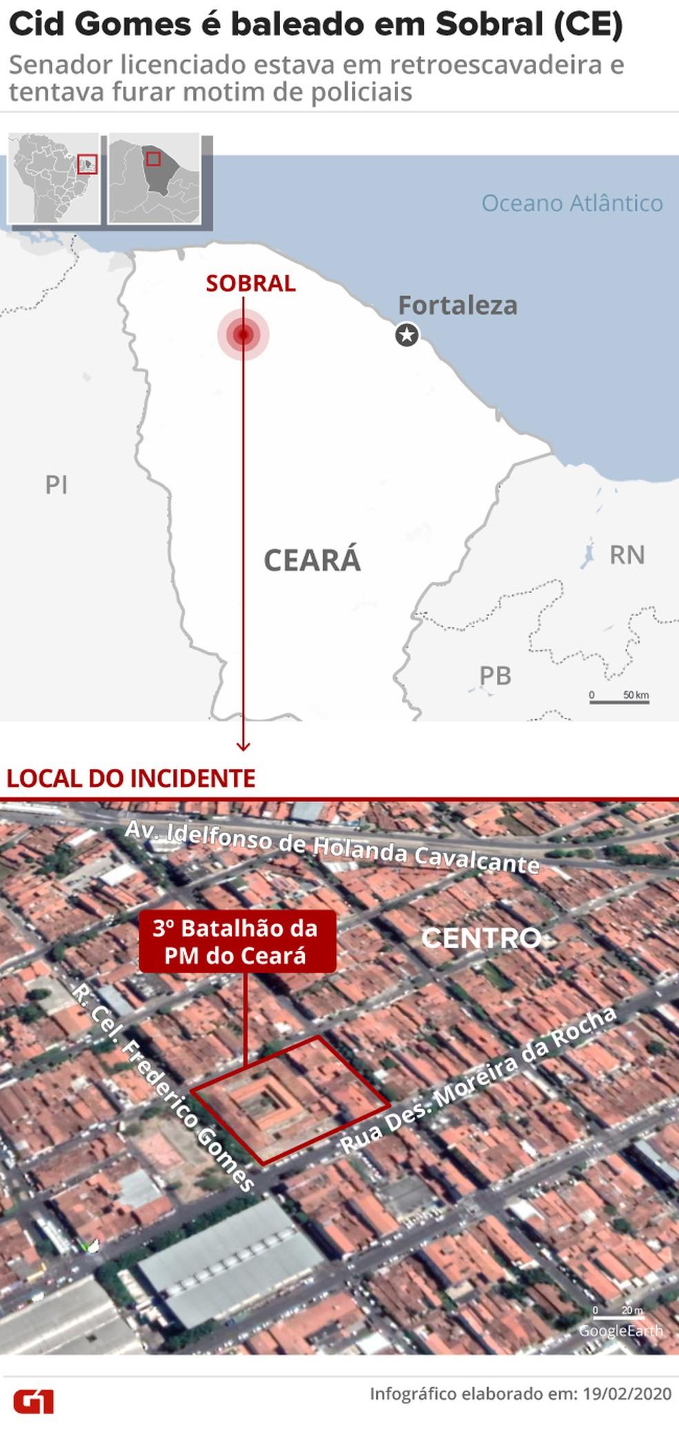 Cid Gomes é baleado em Sobral — Foto: Arte/G1
