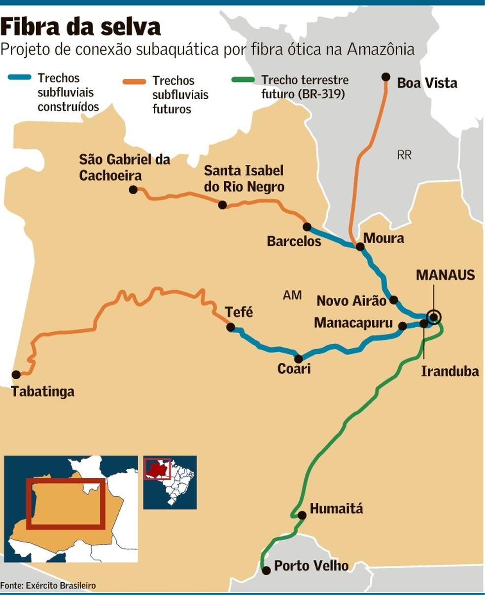 Exército planeja 3 mil km de fibra ótica para ligar Amazônia | Brasil | Valor Econômico