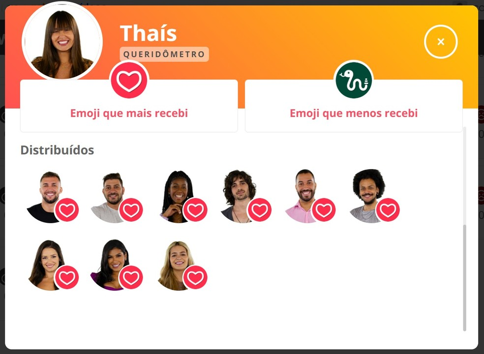 Thaís - Queridômetro 08.04.2021 — Foto: Gshow