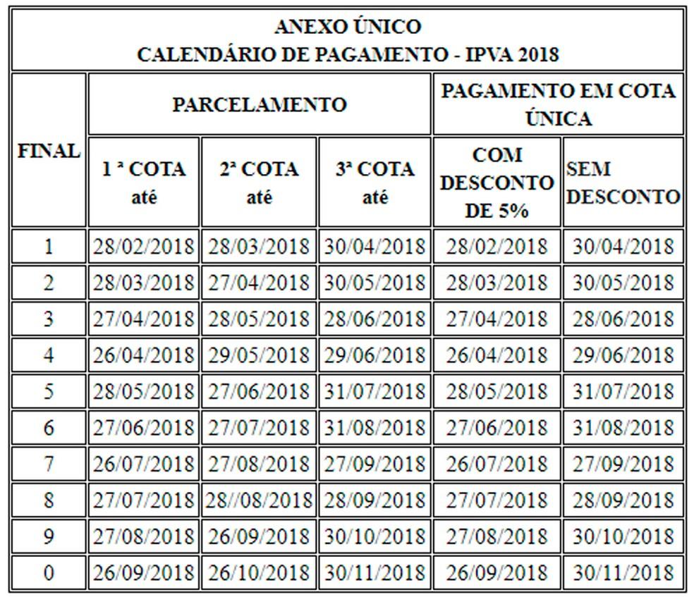 Tabela 2018 do IPVA (Foto: Divulgação/Sefaz)