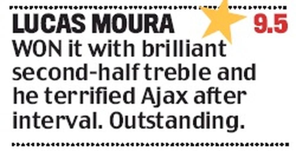 Lucas Moura nota Daily Mail Tottenham — Foto: Reprodução/Daily Mail