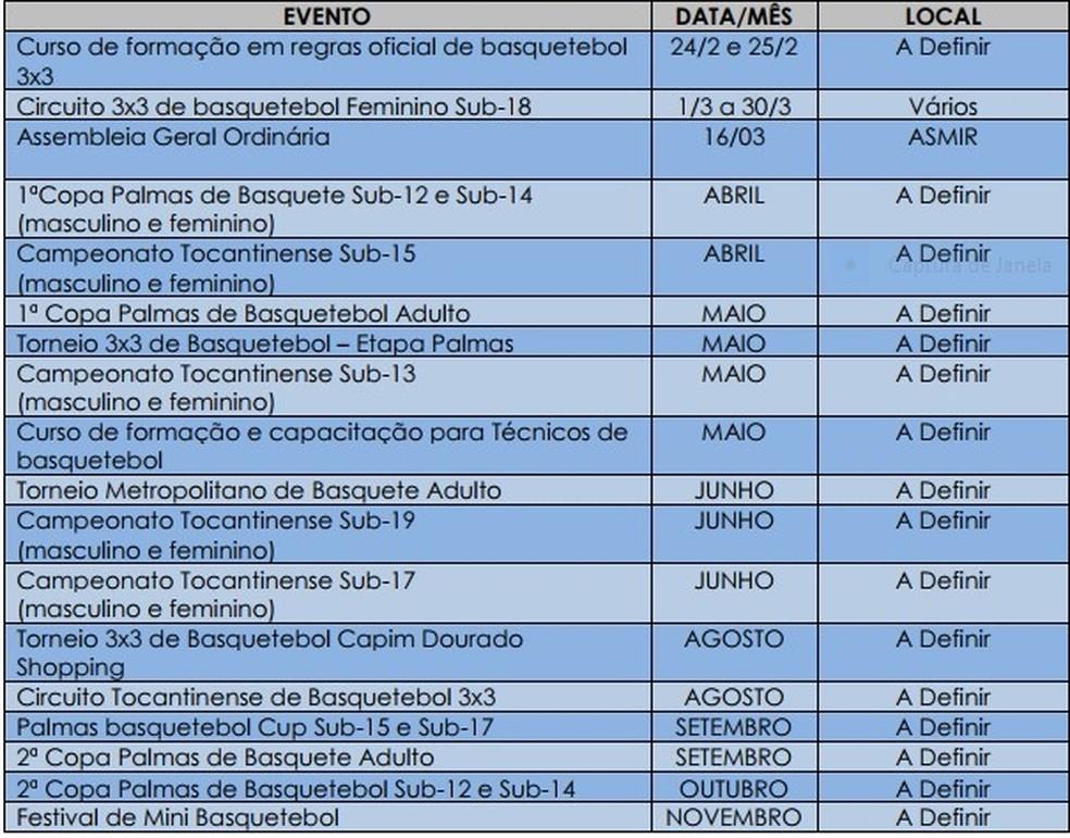 Quadro de competições 2018  (Foto: Reprodução )