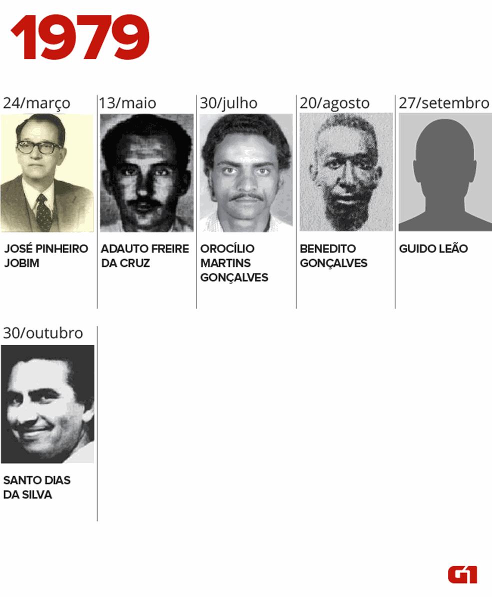 Mortos durante a ditadura em 1979 (Foto: Igor Estrella/G1)