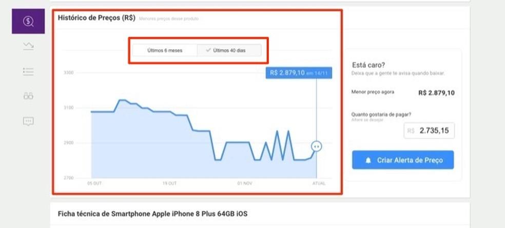 Histórico de preços de um produto no site Zoom — Foto: Reprodução/Marvin Costa