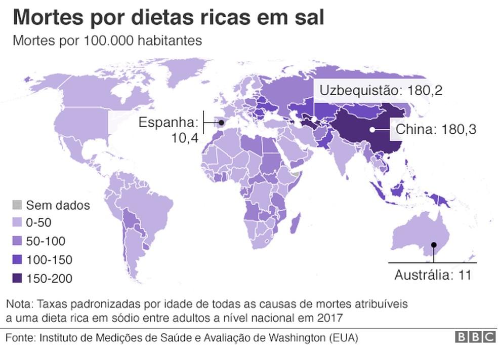 Infográfico mostra o número de mortes atribuídas a uma dieta baseada em sódio entre adultos — Foto: BBC