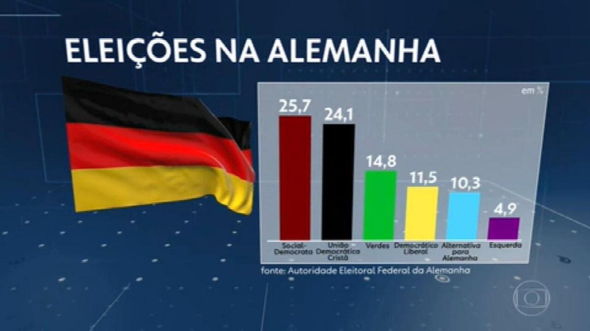 Partido Social-Democrata alemão diz que quer começar a negociar coalizão nesta semana