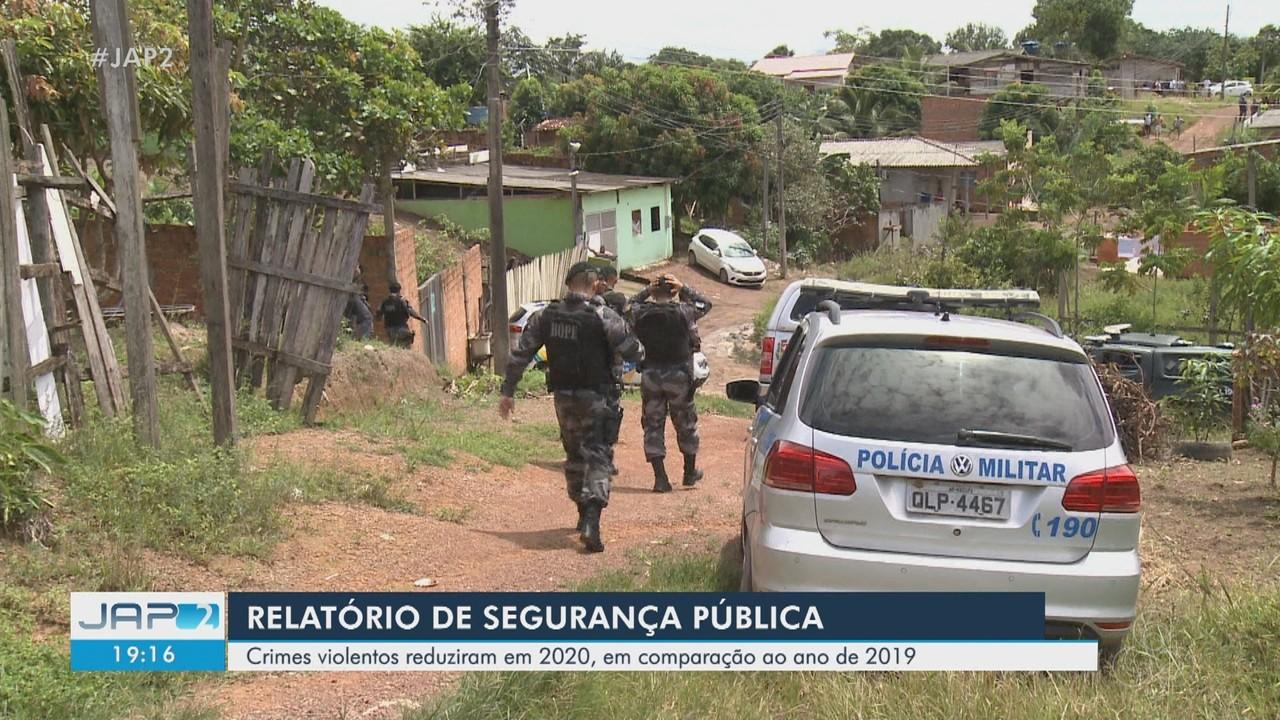 Relatório da Polícia Civil aponta redução de crimes violentos no AP em 2020