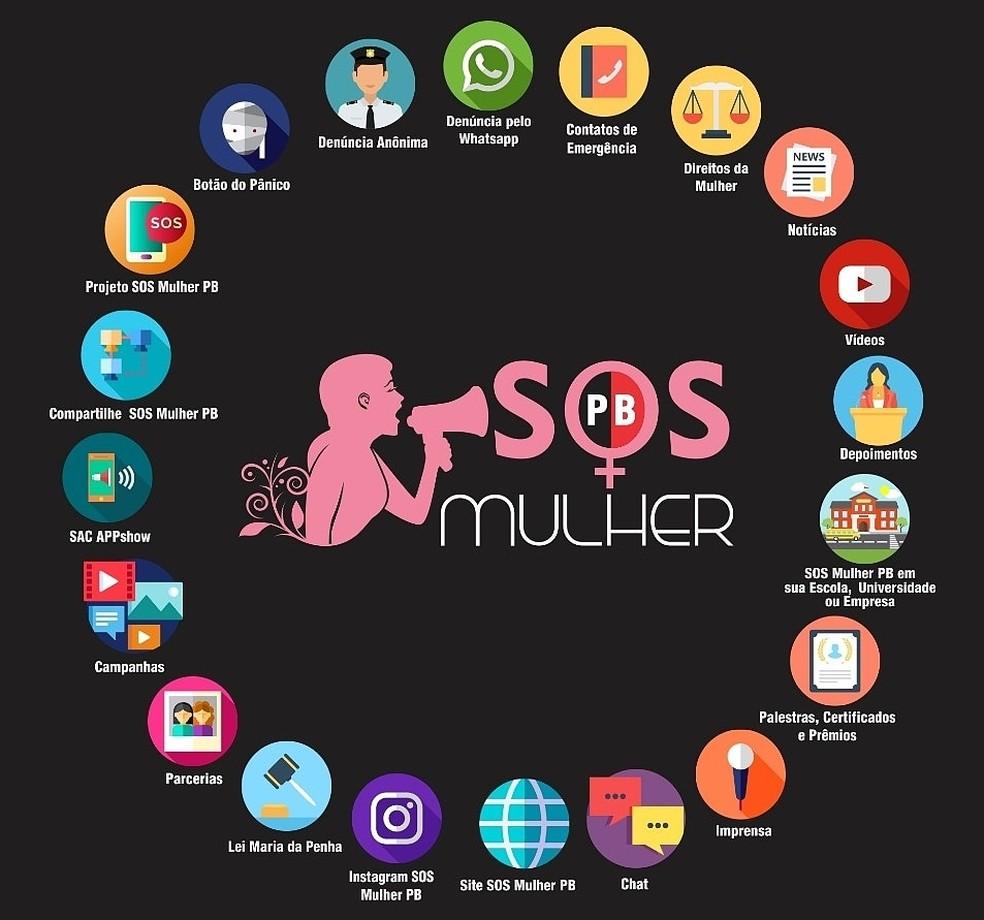 O 'SOS Mulher PB' disponibiliza diversos serviços — Foto: Reprodução/SOS Mulher PB