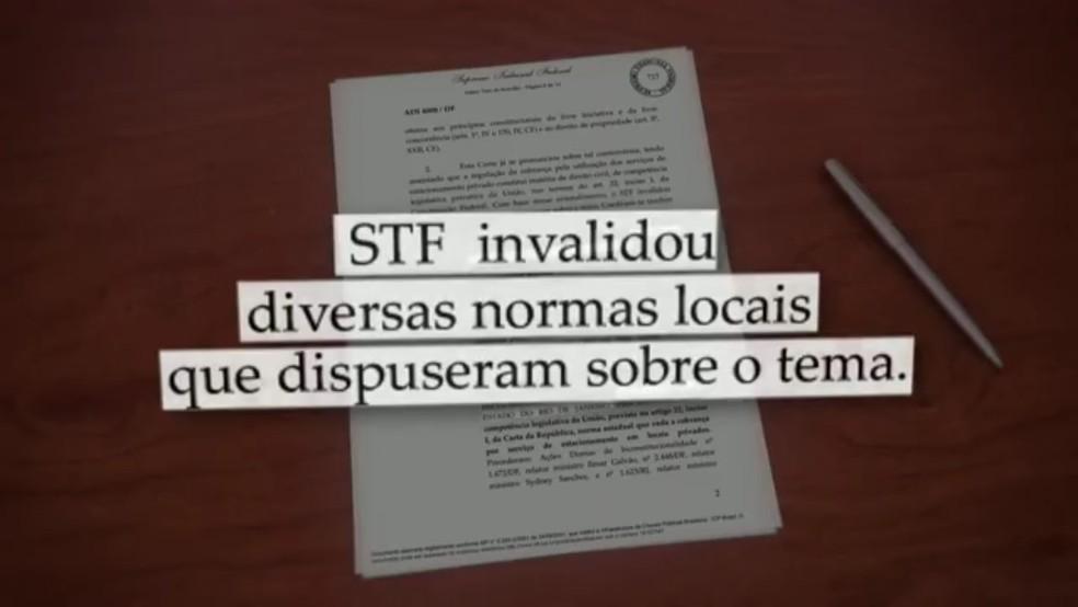 Documento traz argumentação do Supremo Tribunal Federal para invalidar lei que garantia gratuidade em estacionamentos para idosos e deficientes (Foto: TV Globo/Reprodução)