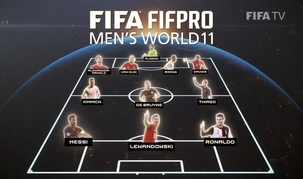 Seleção da FIFPro na temporada 2019/20  — Foto: Reprodução/Youtube