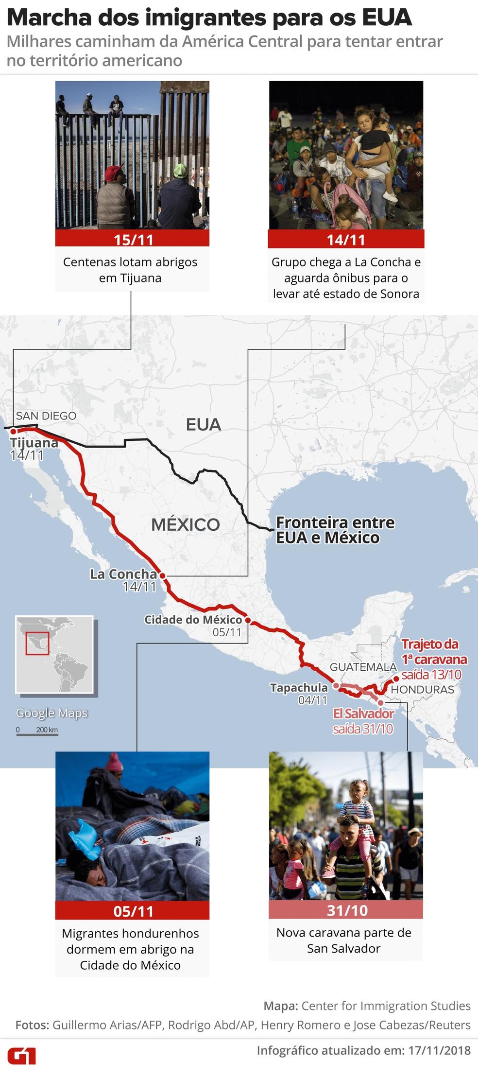 Mapa mostra trajeto da caravana dos imigrantes para os EUA — Foto: Arte G1