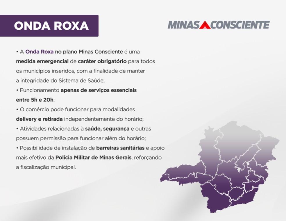 Medidas da Onda Roxa — Foto: Governo de MG/Divulgação
