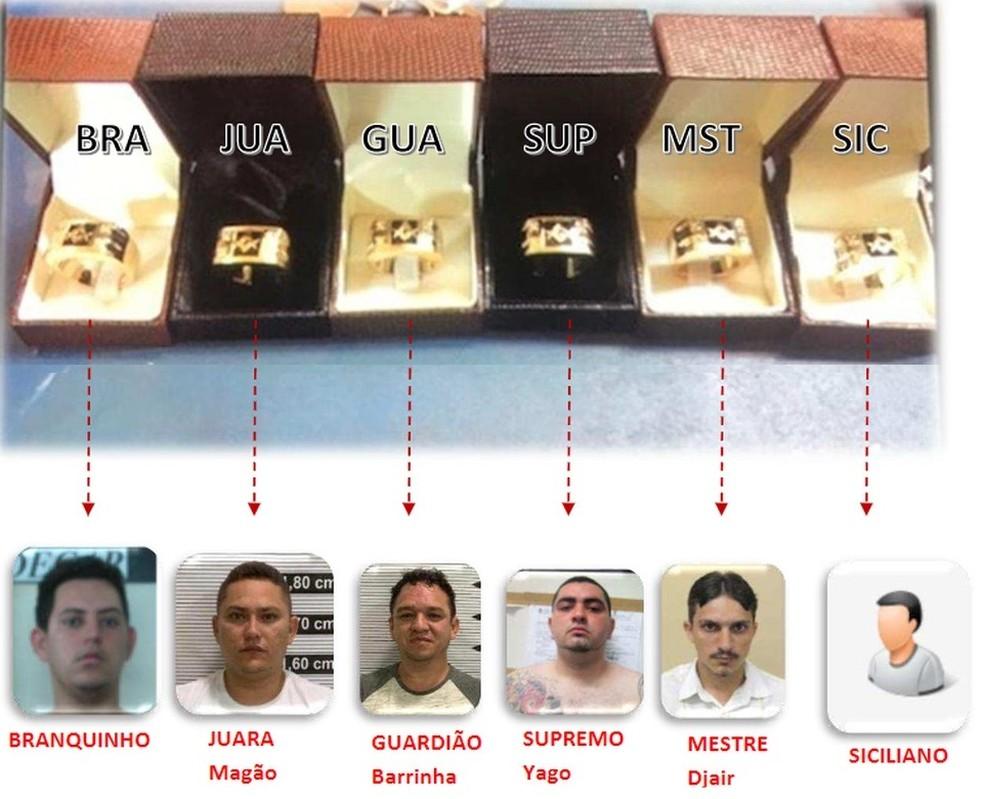 Sexto membro da 'Sociedade do Anel' é identificado com autor das ordens de onda de violência no Ceará — Foto: MPCE/Reprodução