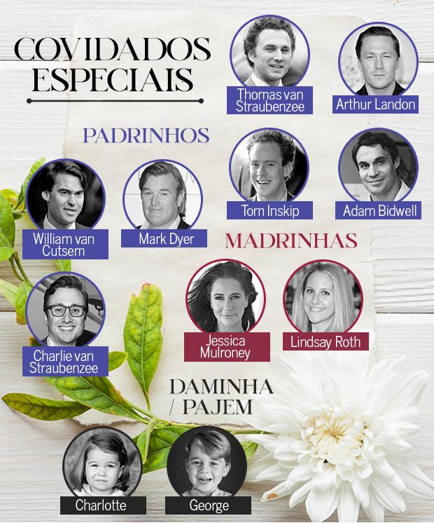 Convidados (Foto:  )