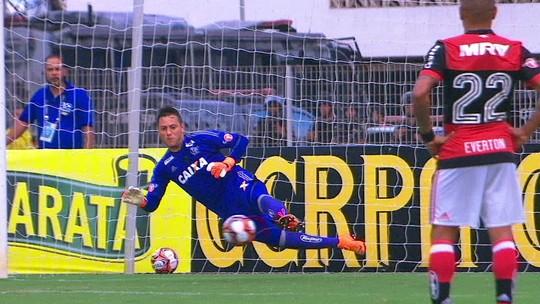 Diego Alves ameniza importância da sua defesa de pênalti em goleada do Flamengo