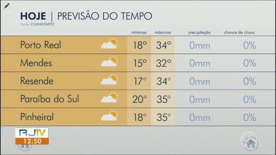 Quarta-feira será de calor e sol no Sul do Rio