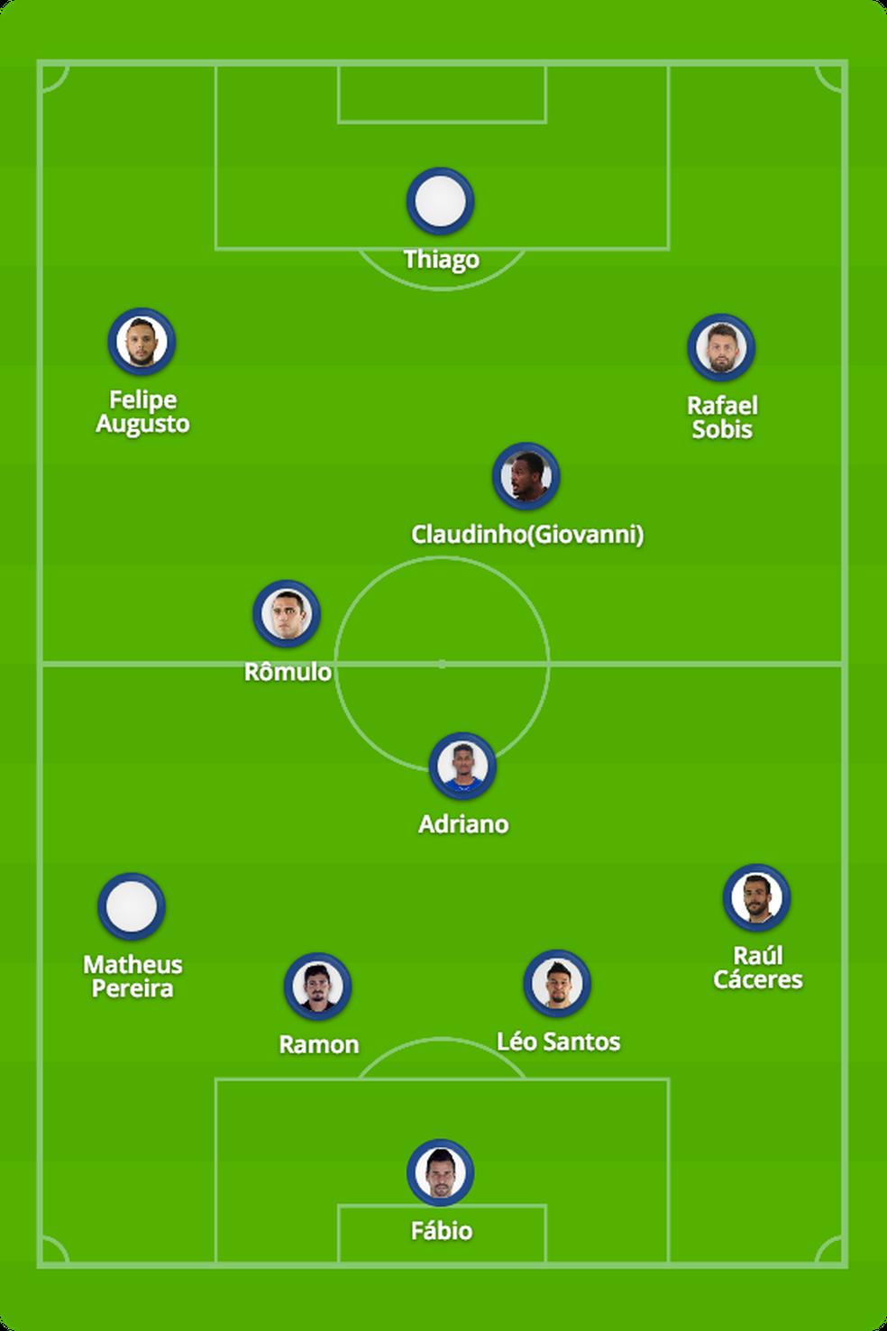 Provável Cruzeiro para jogo deste domingo — Foto: ge