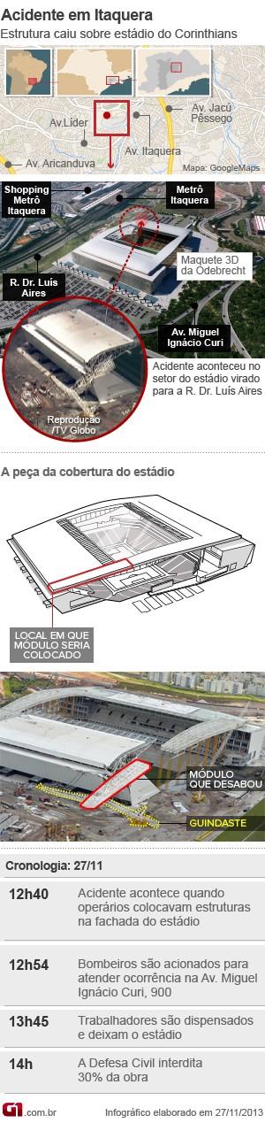 Mapa estádio Itaquerão (5) (Foto: Editoria de Arte/G1)