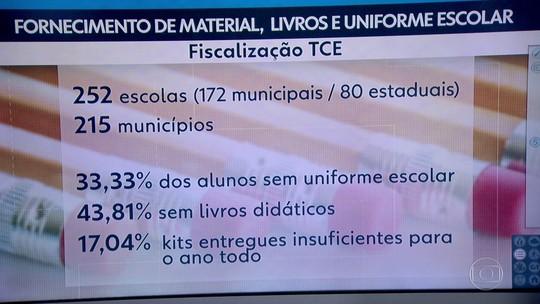 44% dos alunos da rede pública de SP não receberam livros didáticos, diz TCE
