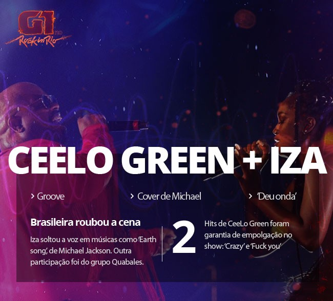 CeeLo Green dá onda com Iza em show direto ao groove com hits e cover de Michael Jackson