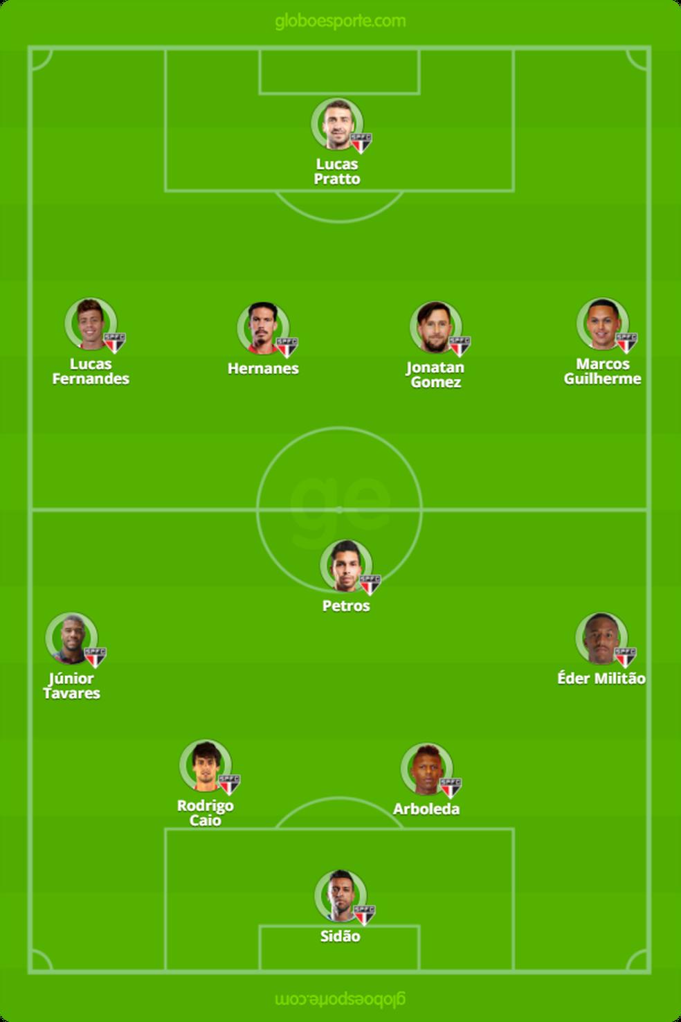 São Paulo testado por Dorivla Júnior nesta quarta-feira (Foto: GloboEsporte.com)