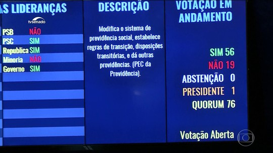 Reforma da Previdência: entenda ponto a ponto a proposta aprovada em 1º turno no Senado