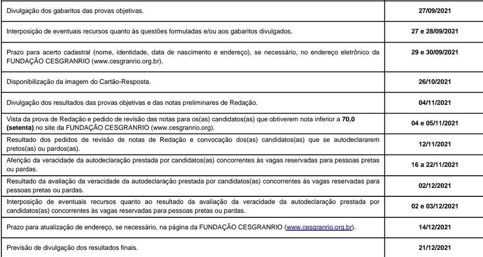 Cronograma concurso Banco do Brasil 2021 — Foto: Reprodução
