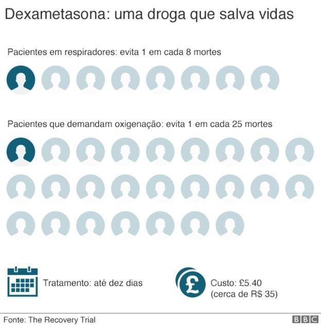BBC - remédio 2 (Foto: Reprodução/BBC)