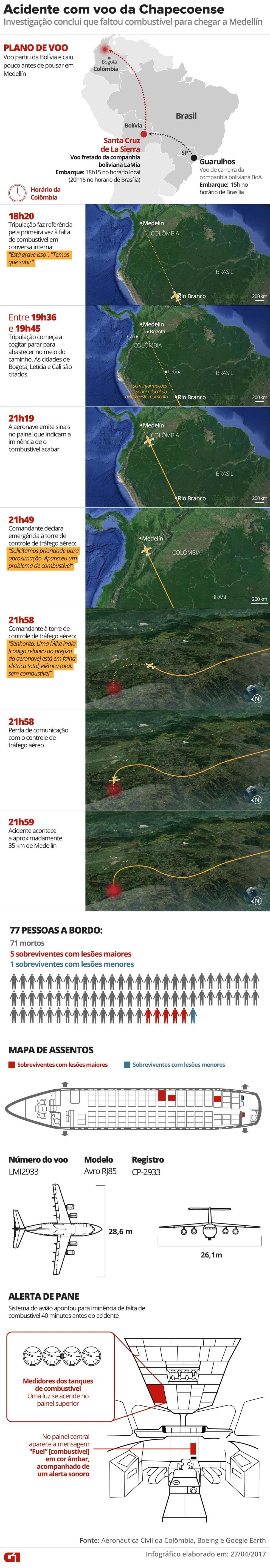 Acidente com avião da Chapecoense — Foto: Alexandre Mauro e Wagner M. Paula/G1