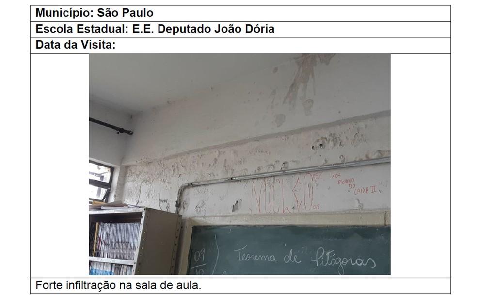 Infiltração em sala de aula de escola estadual em São Paulo — Foto: Reprodução/TCE