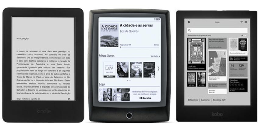 Kindle, Lev ou Kobo: Qual e-reader oferece o melhor custo