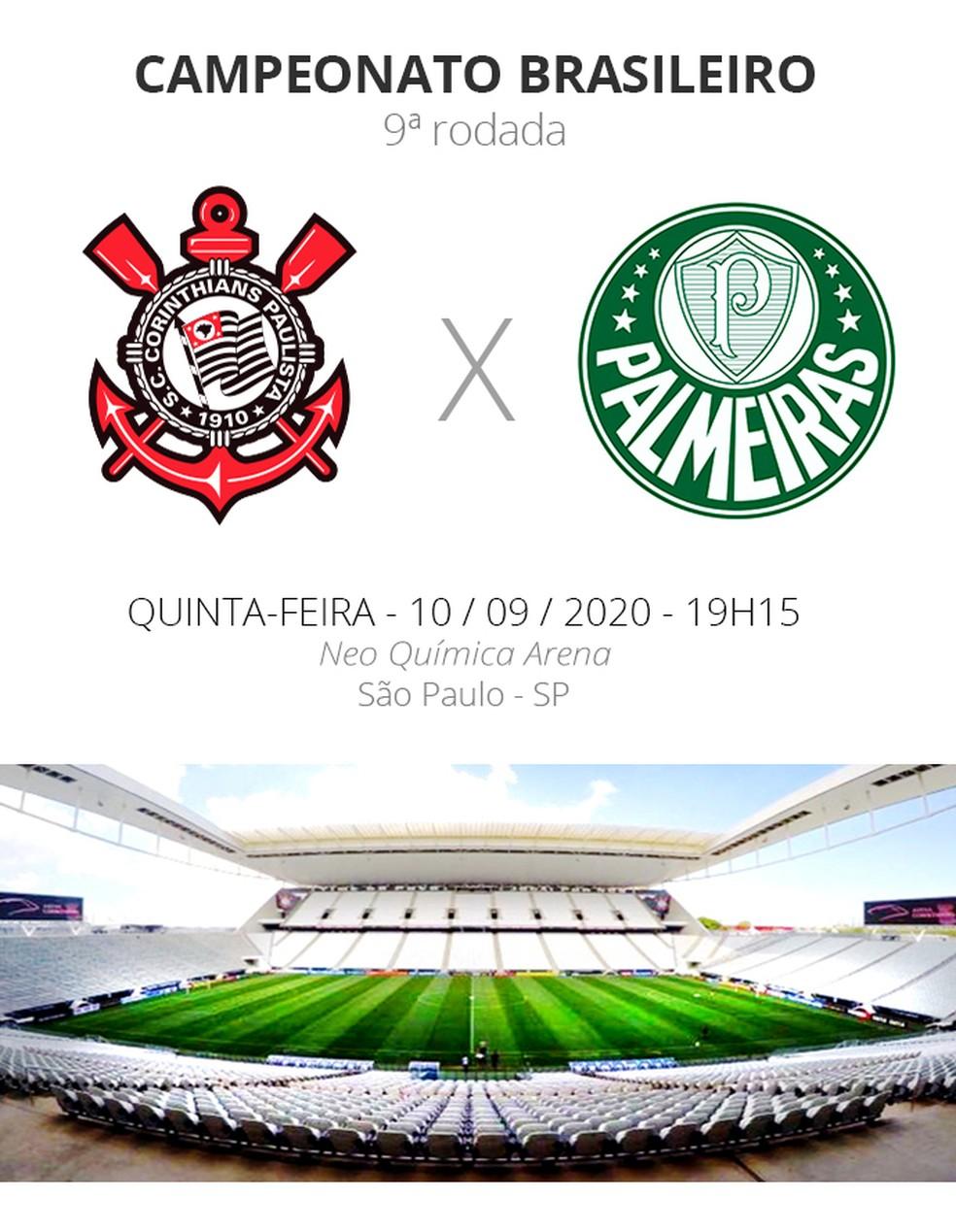 Corinthians X Palmeiras Veja Onde Assistir Escalacoes Desfalques E Arbitragem Brasileirao Serie A Ge