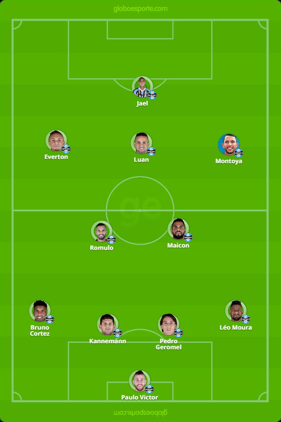 No 4-2-3-1, esquema preferido por Renato no Tricolor, Rômulo e Montoya podem substituir Michel e Ramiro — Foto: Arte / GloboEsporte.com