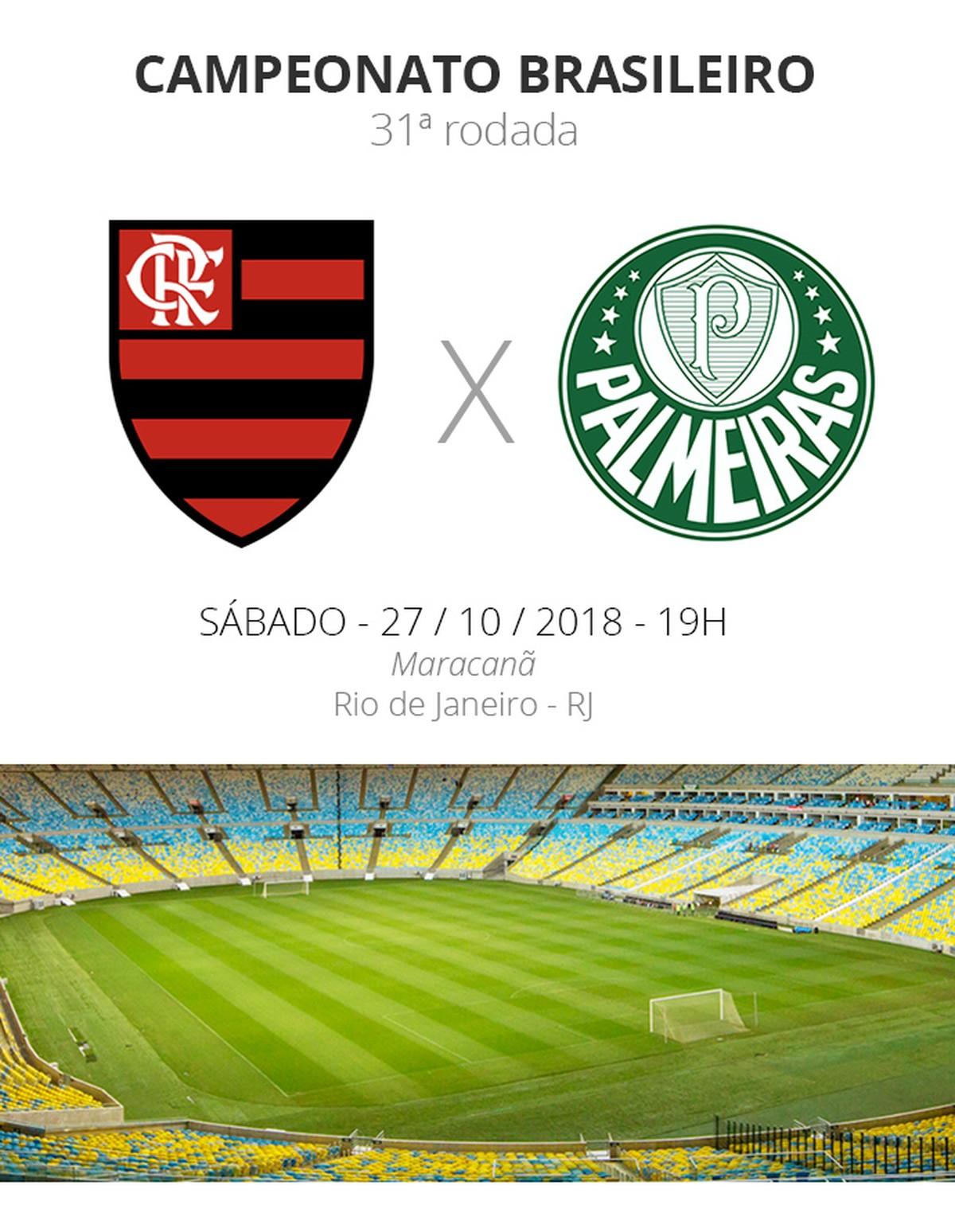 f6157877d9 Flamengo x Palmeiras  tudo o que você precisa saber sobre o jogo da rodada   31