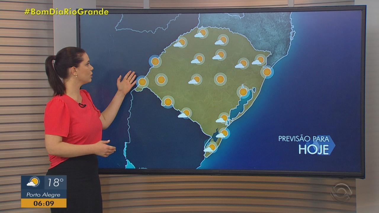 Segunda-feira (19) é de temperaturas altas e tempo firme no Rio Grande do Sul