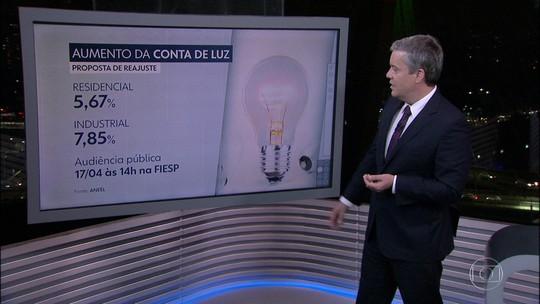 A ANEEL apresentou hoje a proposta de aumento da conta de energia elétrica