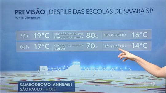 Escolas de samba podem enfrentar chuva, principalmente no começo do desfile