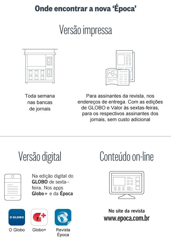 Novo projeto gráfico ÉPOCA (Foto: Editoria de Arte)