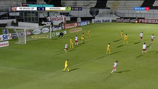 RB Brasil x Mirassol - Campeonato Paulista 2019 - globoesporte.com