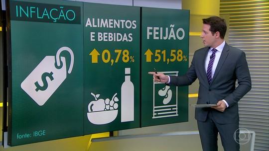 Inflação sobe e fecha fevereiro em 0,43%